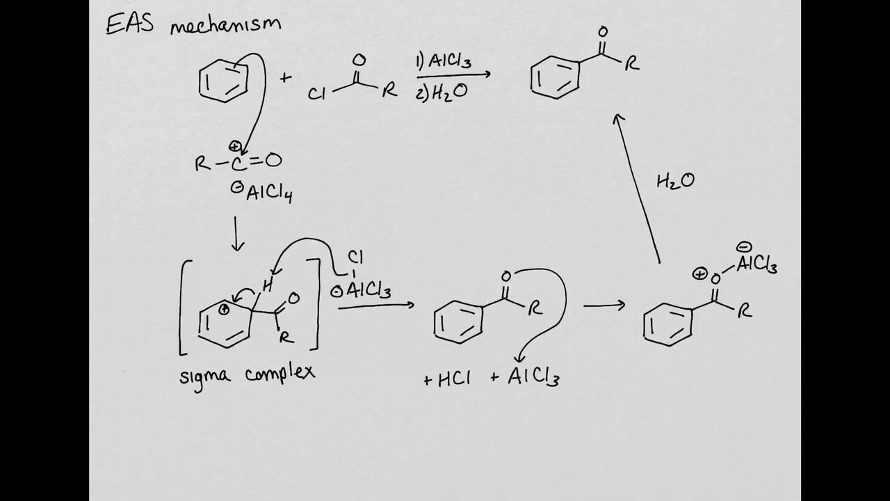 Friedel-Crafts Acylation