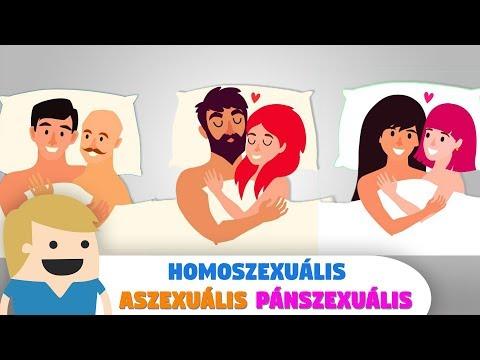 Homoszexuális, Aszexuális, Pánszexuális - mi mit jelent? thumbnail