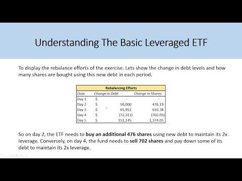 Everything You Need To Know About Leveraged ETFs Explained