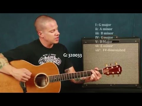 Learn to write songs guitar lesson on Acoustic EZ songwriting and composition create music