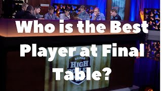 Who is the Best Player at SHRBowl Final Table?