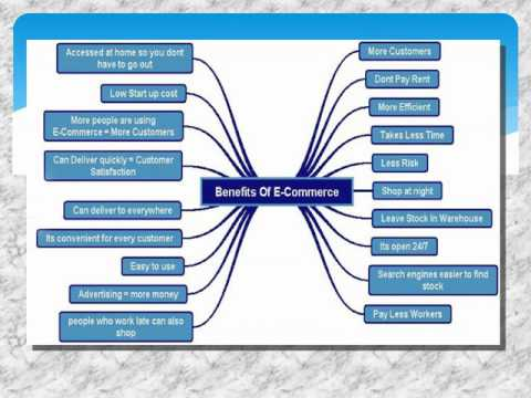 Ecommerce Website Designing Company in Delhi | Ecommerce Solution