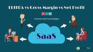 EBITDA vs Gross Margin vs Net Profit