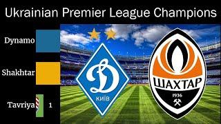 Ukrainian Premier League All Winners 1992 2020 Football Champions History Sport Ukraine