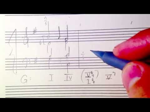 Cadential 6/4 Chords in Music