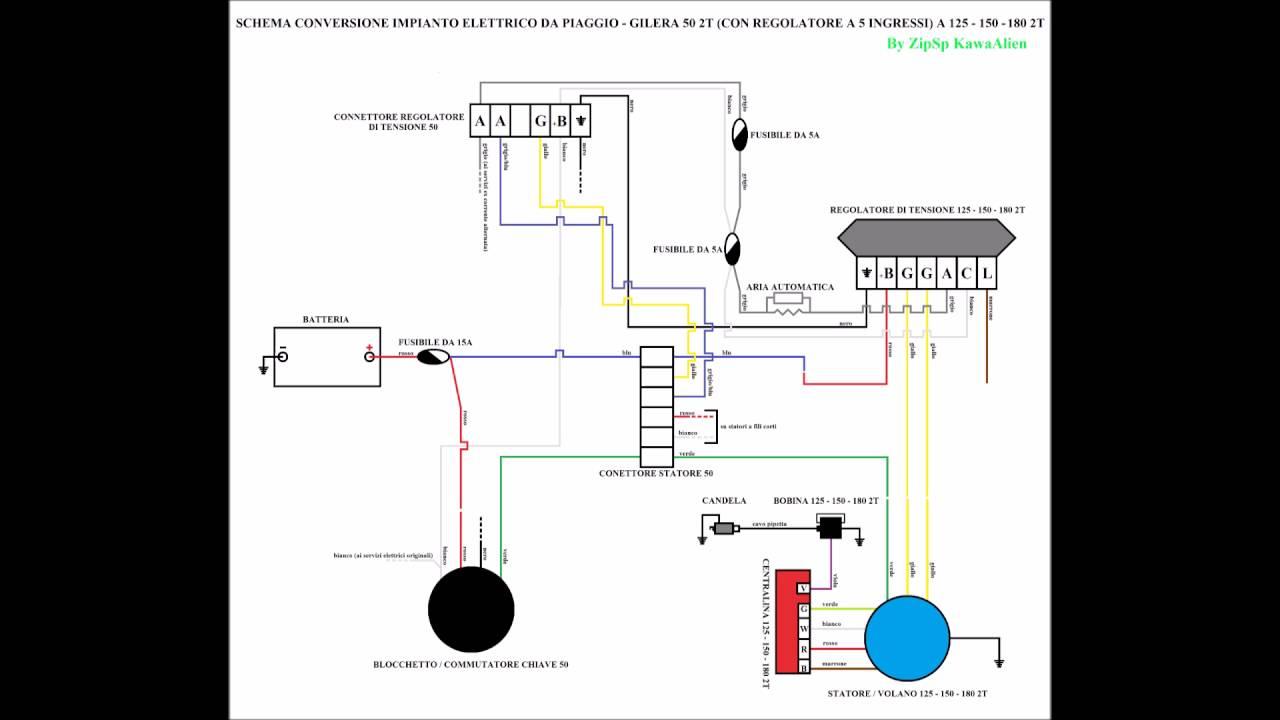 Schema Elettrico Liberty 125 : Schema conversione impianto elettrico piaggio