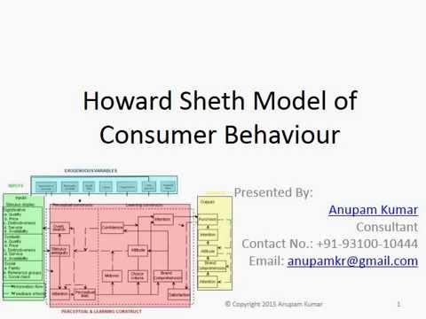 Howard Sheth Model of Consumer Behaviour