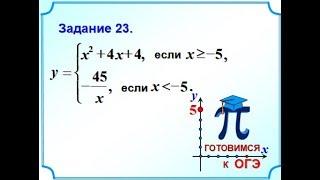 ОГЭ Задание 23 Кусочная функция Парабола Гипербола
