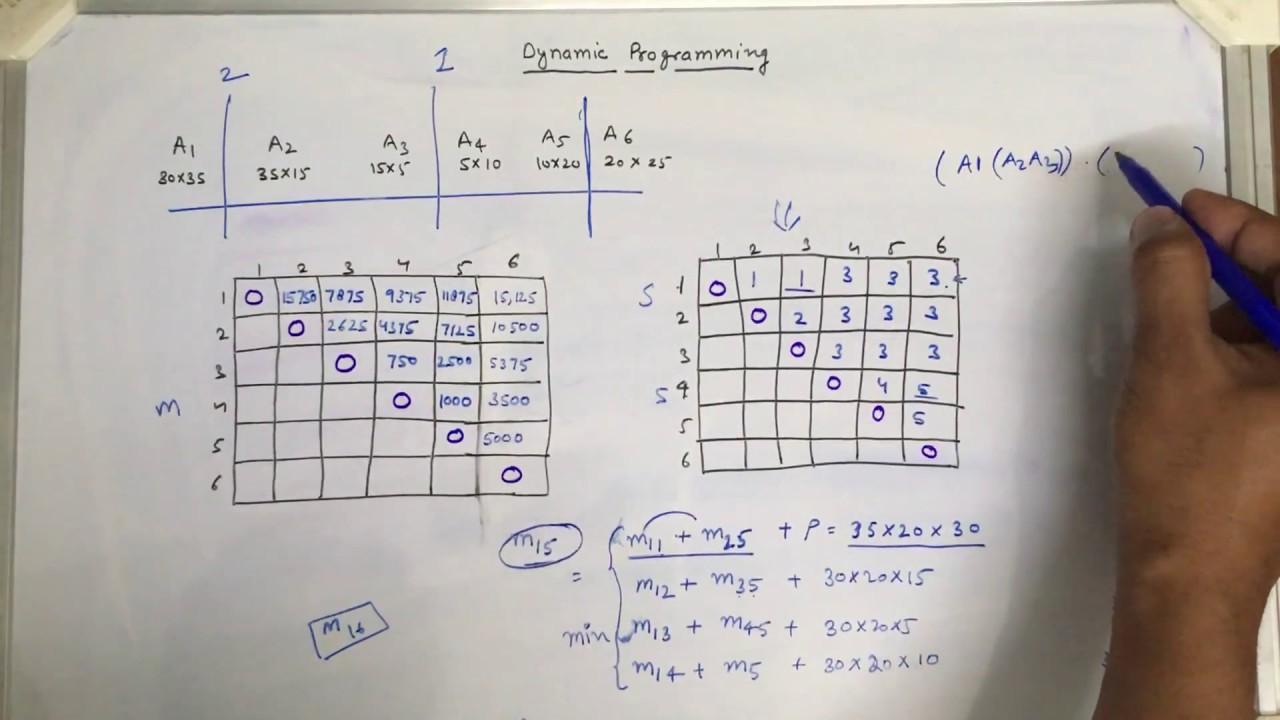 Matrix chain multiplication Problem using Dynamic Programming - Part-2