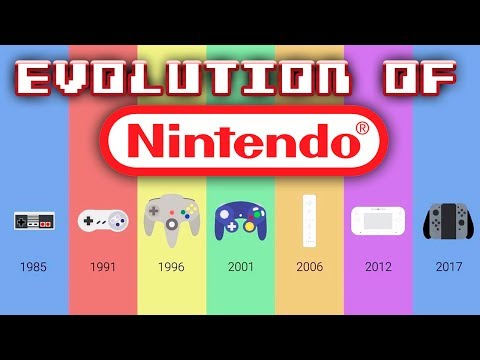 Evolution of Nintendo Consoles