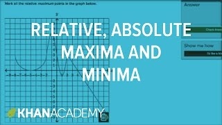 Identifying Relative And Global Maxima And Minima