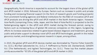 Digital PCR (dPCR) and qPCR Market  Competitive Landscape and Global Trends