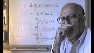OndeD1 - Interferenza: Sovrapposizione, Battimenti, Frange di Moire