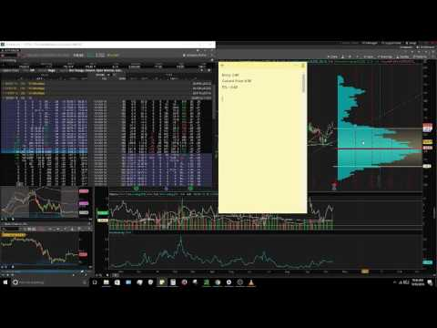 How To Roll Options – Rolling options strategy – Options trading strategy tutorial – Day Trading