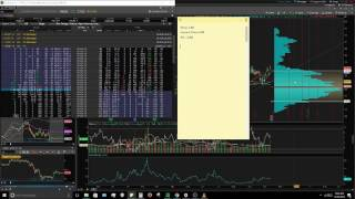 How To Roll Options - Rolling options strategy - Options trading strategy tutorial - Day Trading