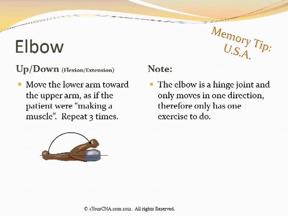 Intro for Perform Passive ROM to the Elbow and Wrist CNA ...