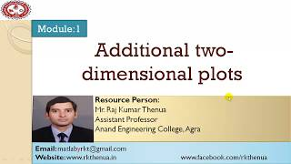 Lecture-14: Additional 2D plots in MATLAB (Hindi/Urdu)