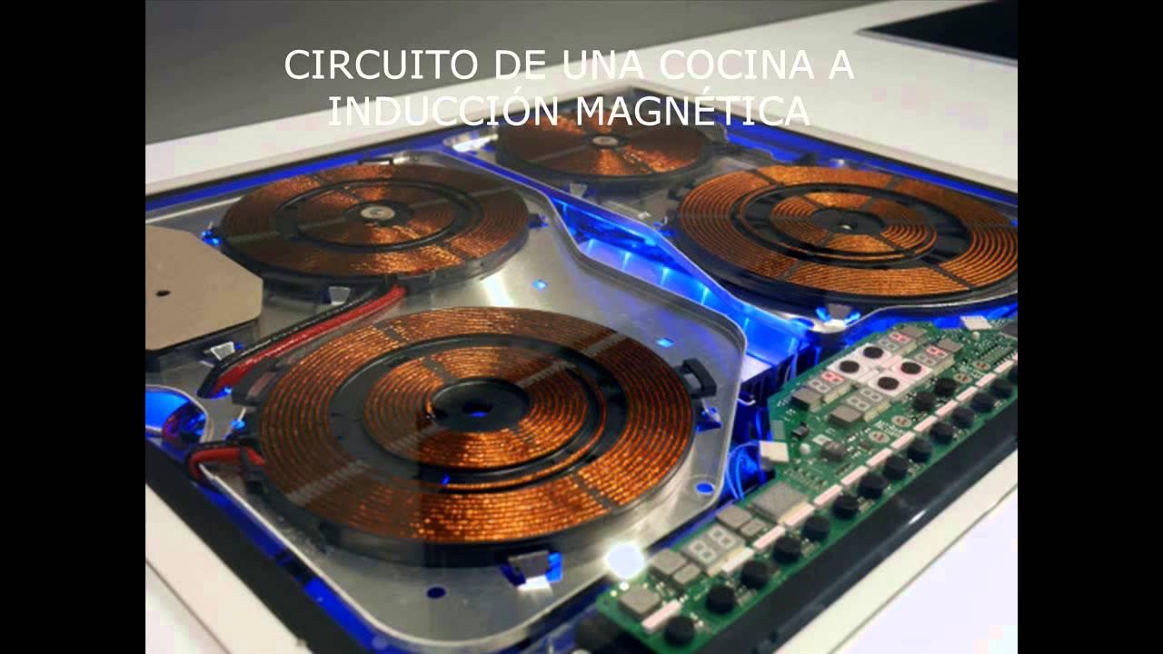 como funciona una cocina a induccion magnetica  YouTube