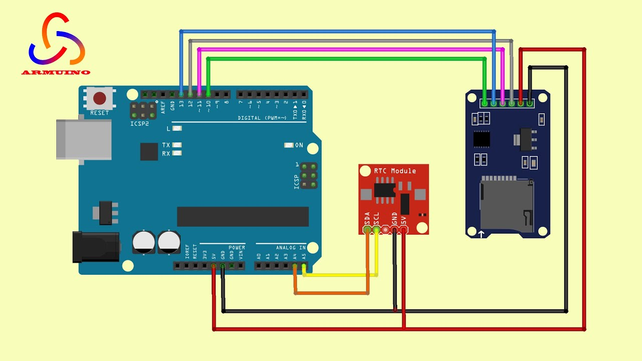 Real time clock in arduino logging date and