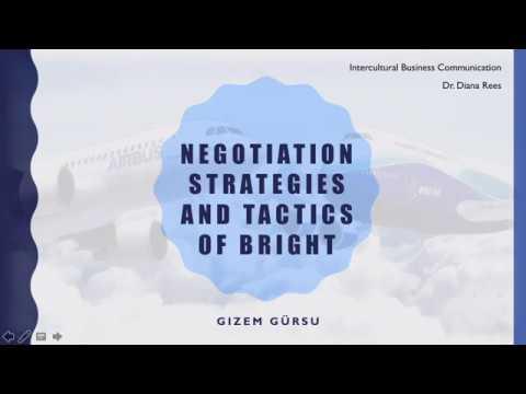 Gizem Gürsu - Presentation 2 - Intercultural Business Communication