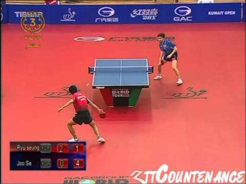 Kuwait Open: Ryu Seung Min-Joo Se Hyuk