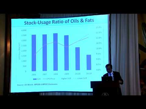 Malaysian Palm Oil - Assuring Sustainable Supply of Oils and Fats Into The Future