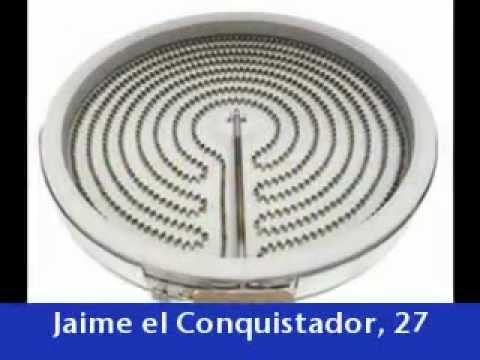 Repuestos cocinas vitroceramicas  YouTube