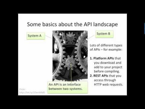 API Documentation Workshop -- tcworld India 2015
