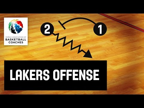 Basketball Coach Ettore Messina - Lakers Offense