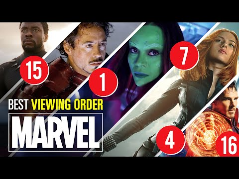 The Best Order To Watch The Marvel Cinematic Universe | Bingeworthy