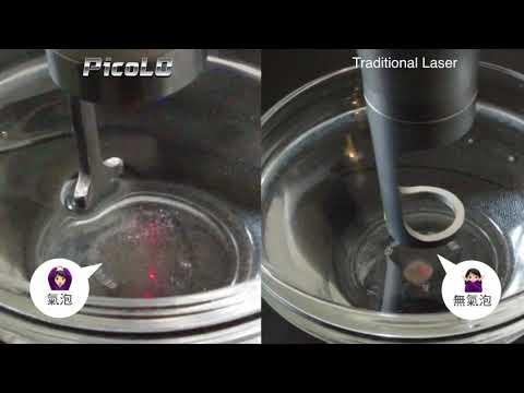 PicoLO 真正超皮秒激光 LIOB電漿空穴效應 - 南明美容
