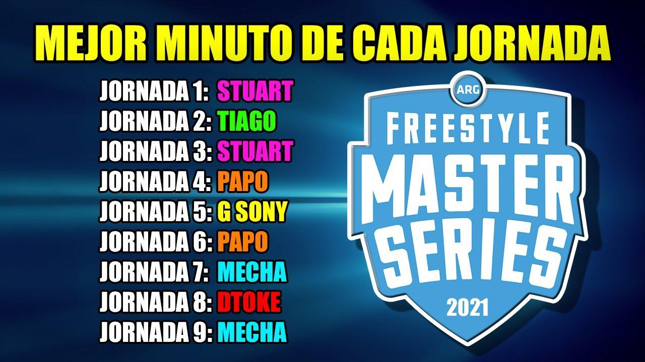 El Mejor Minuto por Jornada de la FMS Argentina 2020/21