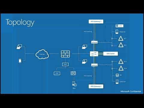 Advanced Threat Analytics Overview - webinar