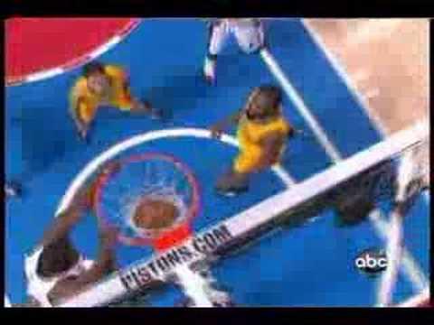 Detroit Pistons 2007 - 2008