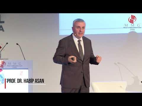 Ar-Ge Ve Yenilik Ekosisteminin Fikri Mülkiyet Odaklı Dönüşümü | Prof. Dr. Habip ASAN