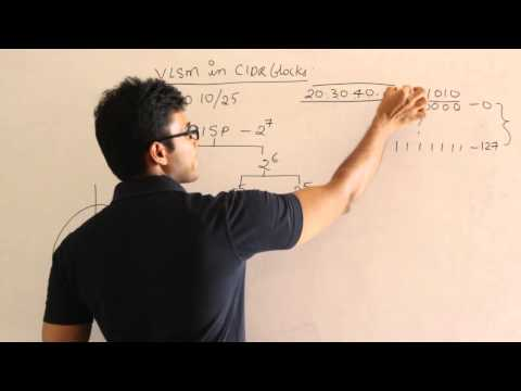 Computer Networks Lecture 7 -- Subnetting in CIDR, VLSM in CIDR