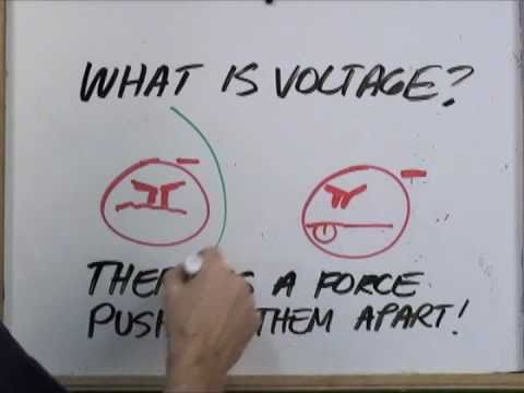 What are VOLTs, OHMs & AMPs?