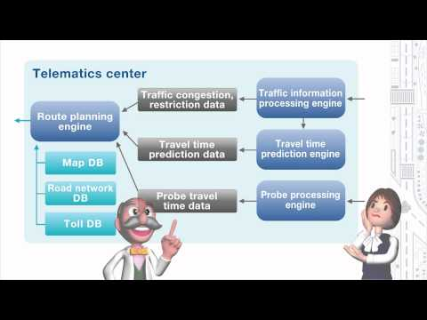 Telematics System of Sumitomo Electric Group