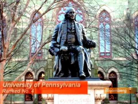 Gloeckler Says Notre Dame No. 1 for Undergrad Business