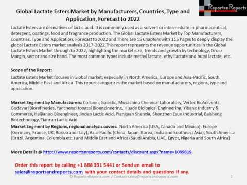 Lactate Esters Industry: 2017 Global Market Growth Trends, Size and 2022 Forecasts
