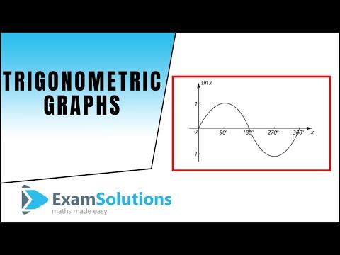 Trigonometric graphs : ExamSolutions