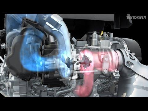 Volkswagen TSI engine animation