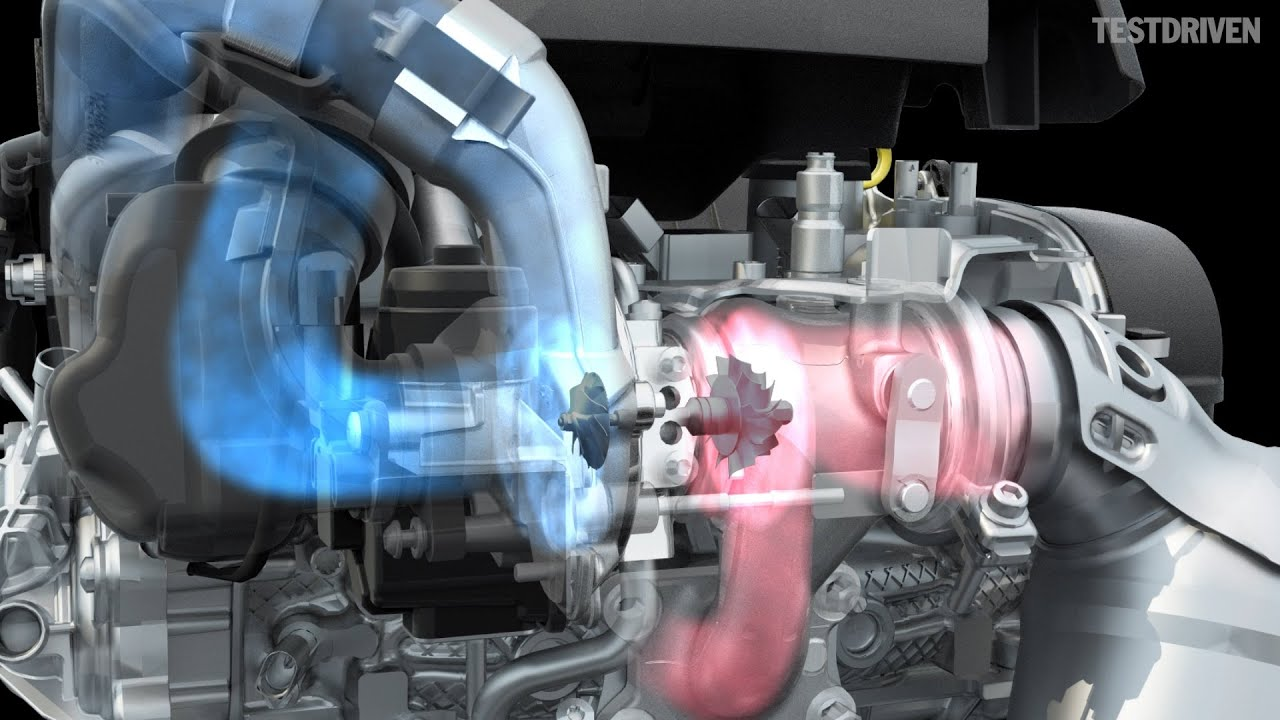 Volkswagen TSI engine animation - YouTube