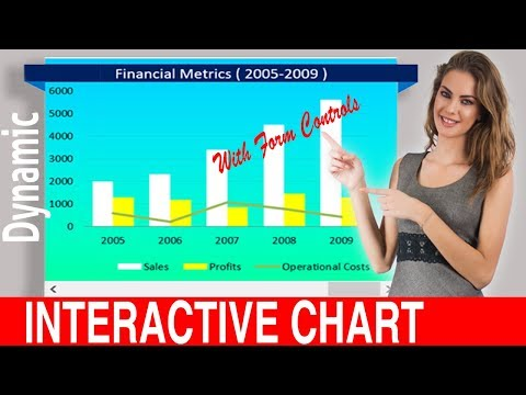 How to create an Interactive Chart in Excel
