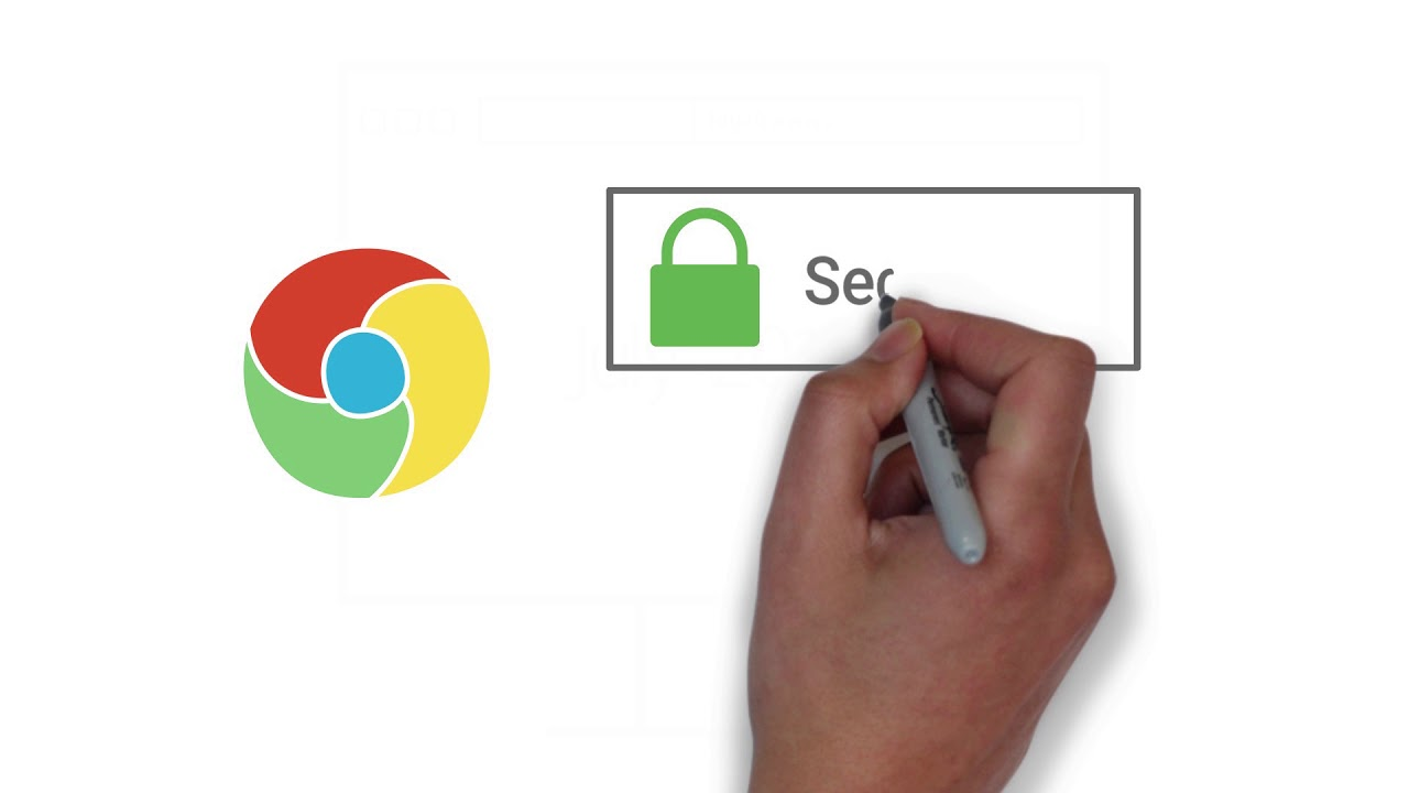 Fix Google Chrome 68 Not Secure Warning With An Ssl Certificate