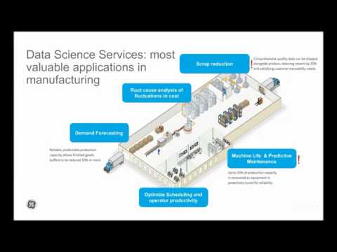 Business Value and Technical Challenges of Industrial Data Science