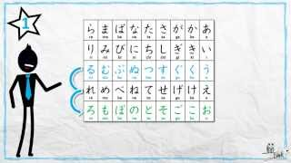 Apprendre à dire « Faisons...! » en japonais : la forme volitive familière (意向形)