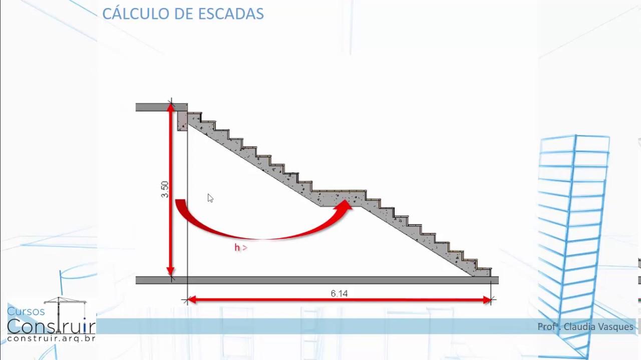 Escadas Como Calcular E Definir O Melhor Formato Em Função Do Uso