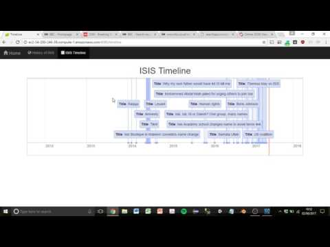 How to Aggregate Data using Interactive Timeline