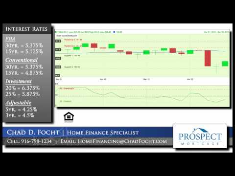 chad-focht---weekly-mortgage-update-03-26-2010